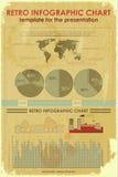 Elementos de Grunge Infographic com mapa de mundo Imagem de Stock Royalty Free