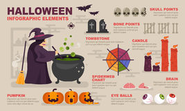 Elementos de Halloween Infographic stock de ilustración