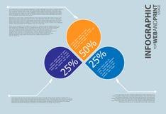 Elementos de Infographic Fotografía de archivo