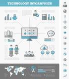 Elementos de Infographic de la industria de IT Imágenes de archivo libres de regalías