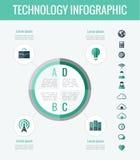 Elementos de Infographic de la tecnología Imagen de archivo libre de regalías