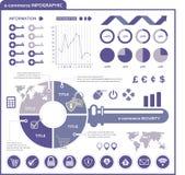 Elementos de Infographic del comercio electrónico Foto de archivo