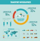Elementos de Infographic do transporte Imagem de Stock