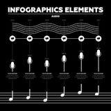 Elementos de Infographic Ondas do áudio Foto de Stock Royalty Free