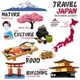 Elementos de Infographic para viajar a Japón Foto de archivo libre de regalías