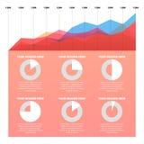 Elementos de Infographics Linha e carta de torta Foto de Stock Royalty Free