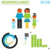 Elementos de la familia del vector para el infographics Fotografía de archivo libre de regalías