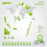 Plantilla del negocio del infographics del turismo   Foto de archivo libre de regalías