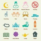 Elementos del Ramadán