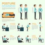 Elementos del vector de mejorar su postura Infographic Imagen de archivo libre de regalías