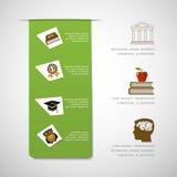 Elementos do projeto da educação Fotografia de Stock