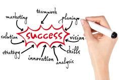 Elementos do sucesso Imagens de Stock