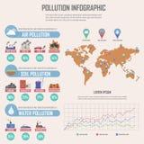 Elementos globais do projeto do infographics da poluição ambiental Imagem de Stock