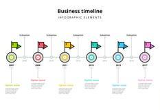 Elementos incorporados do gráfico dos marcos miliários O espaço temporal do negócio na etapa c ilustração royalty free