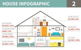 Elementos infographic da casa Foto de Stock Royalty Free