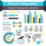 Elementos infographic de la bicicleta ilustración del vector