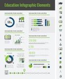 Elementos infographic de la educación Fotos de archivo