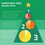 Elementos infographic del árbol de navidad libre illustration