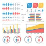 Elementos infographic del Demographics libre illustration