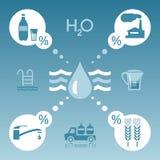 Elementos infographic del recurso hídrico Ilustración del Vector