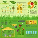 Elementos infographic del trabajo del jardín Sistema de herramientas de funcionamiento Fotografía de archivo