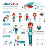 Elementos infographic del virus de Zika Vector el ejemplo plano del diseño Prevención, síntomas y tratamiento de Zika libre illustration