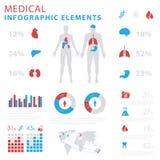 Elementos infographic médicos Fotografia de Stock