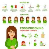 Elementos infographic planos del vector de la intoxicación alimentaria Imagen de archivo