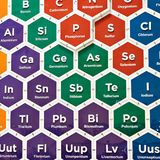 Elementos químicos da tabela periódica fotos de stock royalty free