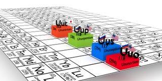 Elementos químicos novos fotografia de stock royalty free