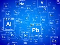 Elements Background stock illustration