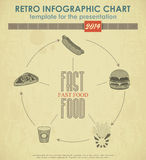 Elements of infographics for presentations Royalty Free Stock Images
