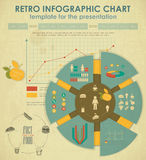 Elements of infographics for presentations Stock Image
