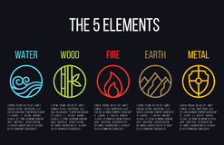 5 elements of nature circle line icon sign. Water, Wood, Fire, Earth, Metal. on dark background. royalty free illustration