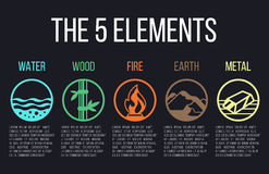 5 elements of nature circle line icon sign. Water, Wood, Fire, Earth, Metal. on dark background. stock illustration