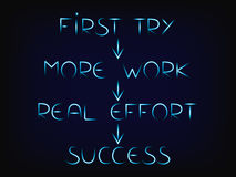 Elements to reach success with arrows. Elements to success with arrows, from first try to real effort vector with glowing effect on mesh background Royalty Free Stock Photography