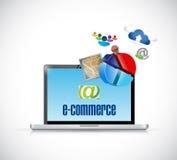 eletrônica do comércio eletrónico e ilustração dos ícones Imagens de Stock