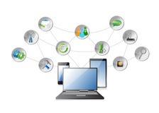 Eletrônica e diagrama dos apps Fotos de Stock