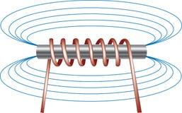 Eletroímã ilustração stock