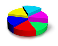 Elevated Pie Chart. 3D colored pie chart with different elevations Stock Image