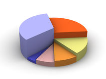 Elevated Pie Chart. 3D colored pie chart with different elevations Stock Images