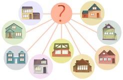 Eligiendo la casa, comparando la propiedad para comprar o el alquiler, vector el concepto stock de ilustración