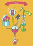 Elixir de la receta del amor Esquema que muestra el proceso de hacer medi stock de ilustración