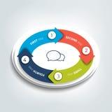 Ellips, cirkel, ronde in vier delenpijlen die wordt verdeeld Malplaatje, regeling, diagram, grafiek, grafiek, presentatie Stock Afbeelding