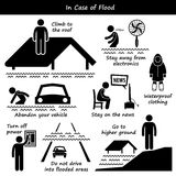 Em caso dos ícones do plano de emergência da inundação Imagem de Stock Royalty Free