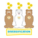 Em moedas diferentes da queda do moneybox Dólar, euro, iene Mealheiros sob a forma dos ursos Diversificação de investimentos Fotografia de Stock Royalty Free