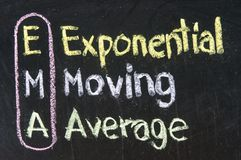 EMA, exponencial, mover-se, médio Fotos de Stock