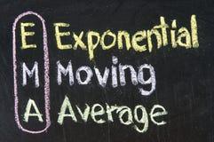 EMA exponential- som är röra, genomsnitt Arkivfoton