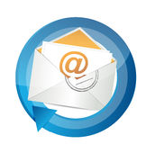 Email communication cycle illustration Stock Photos