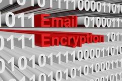 Email encryption Royalty Free Stock Image